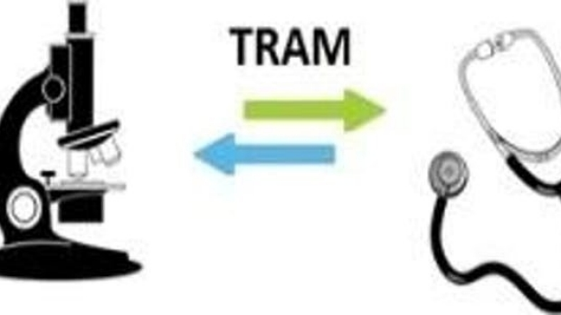 TRAM Research Symposium Set for June 7th, 2018